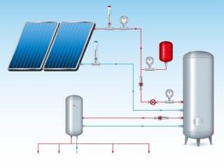 chauffe-eau-solaire-valence