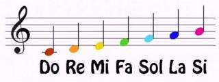 Rentrée musicale