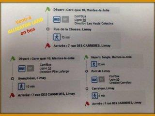 Plan d accès en bus