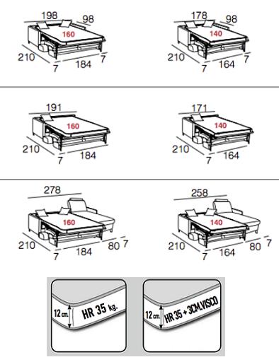 maysa canape convertible dimensions