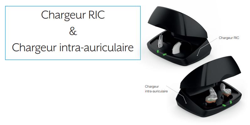 Accessoires pour appareils auditifs STARKEY - Audition Sarah Bitbol - Saint-Maur-des-Fossés