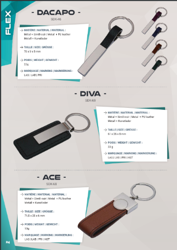 Porte-clés perso